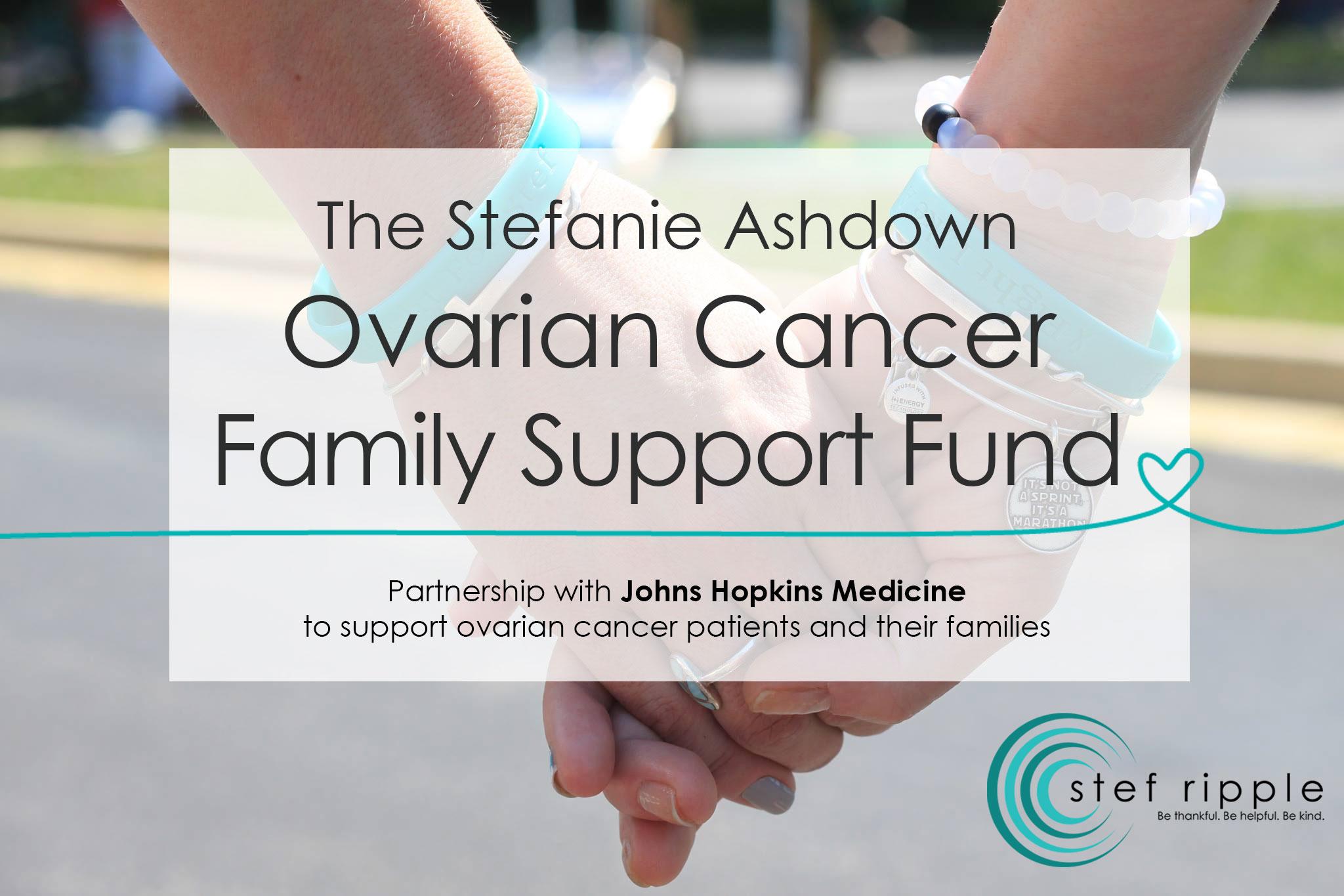 supportfund
